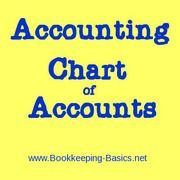 Accounting Chart of Accounts