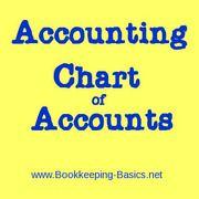 Accounting Chart of Accounts