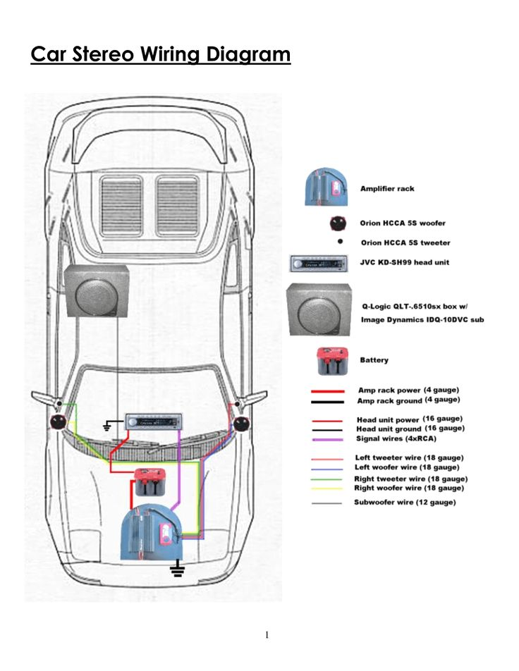 Wiring Diagram For A Car Stereo Amp And Subwoofer Car Amplifier Car Subwoofer Subwoofer Wiring