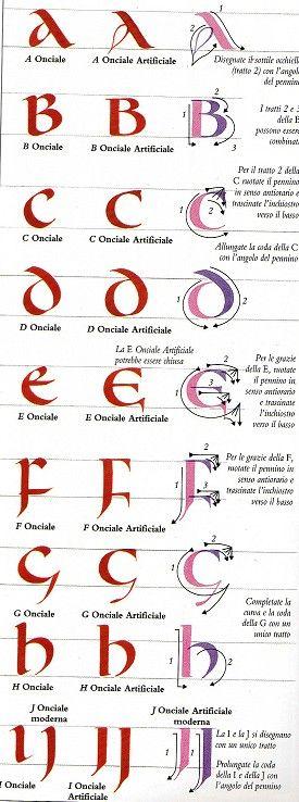 gothic calligraphy practice sheet pdf