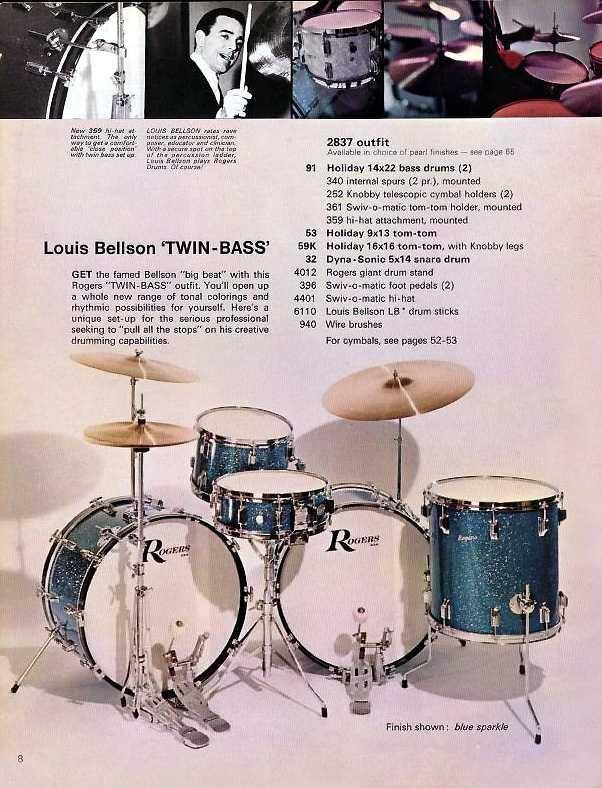 1968 Rogers Louis Bellson Twin-Bass Kit