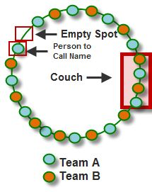 Four On A Couch:  Played this game with kids at camp.  FUN!!  Great game for tweens, teens or adults!!