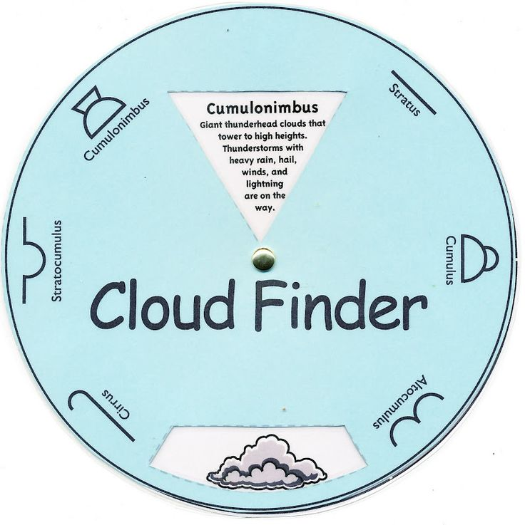 Cloud Finder Wheel--I have this in my nature kit for hikes. This site has a link to it.