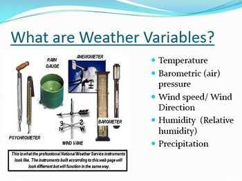 Measuring Weather and Climate Changes PPT