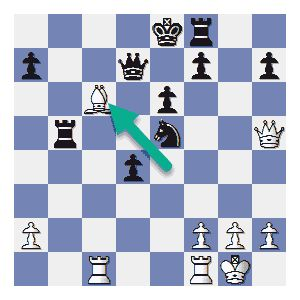 Chess Strategy: Tactics can make you or break you - White wins material with 25.Bc6!