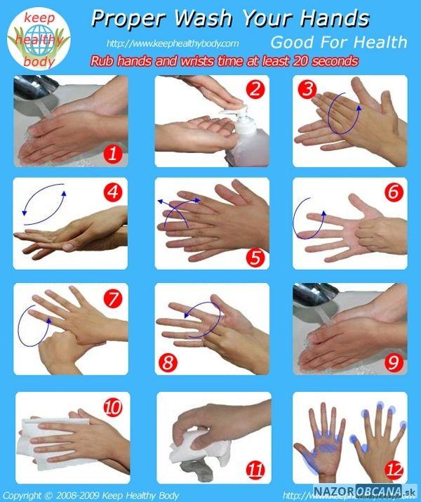 Výsledok vyhľadávania obrázkov pre dopyt ako spravne umyvat ruky