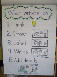 when we are done we have just begun anchor chart - Google Search