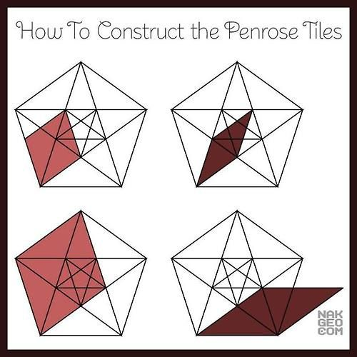 Read the Wikipedia page to learn about the remarkable properties of Penrose tilings. http://en.wikipedia.org/wiki/Penrose_tiling