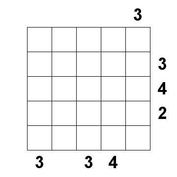 Number Logic Puzzles: 19886 - Skyscraper size 5