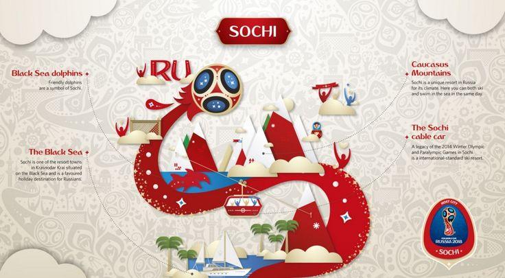 Identify Sochi by the Black Sea and Saransk by Ushakov Cathedral