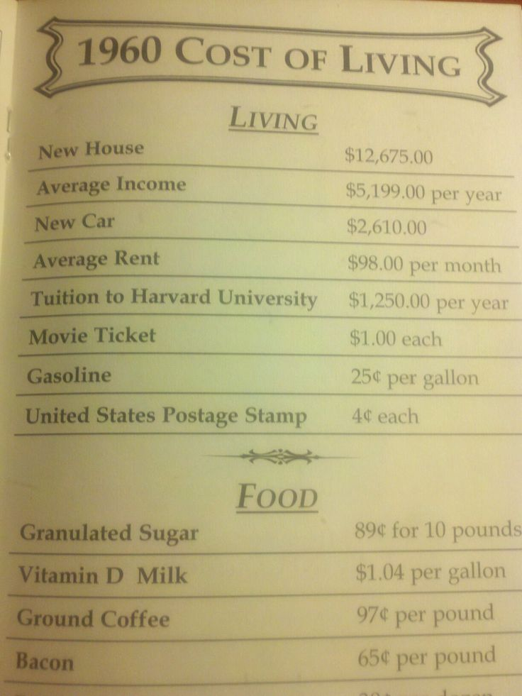 1960 Cost of Living - NICE!-- year, I got married--not bad but we only made 92.00 a month in USMC. Ouch!