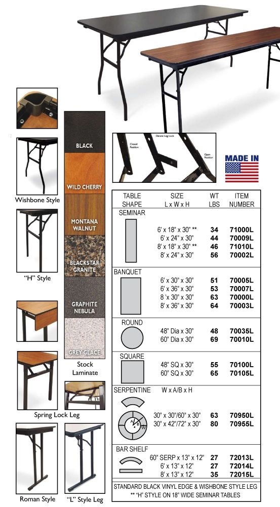 "Did YOU know? McCourt Manufacturing's laminate folding tables are made from a 3/4"" plywood core of a minimum 7 ply board with no splices, voids or plugs? Wilsonart® high pressure laminate on top surface with backer sheet on underside. Six stock laminate choices, other options available upon request. http://www.mccourtmfg.com/laminate-folding-tables"
