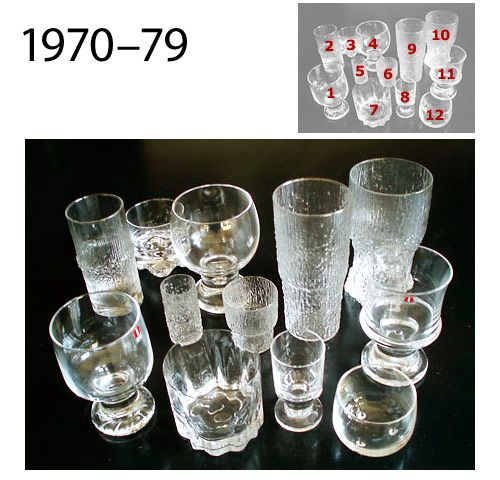 Lasistoja, glass sets 1970–79