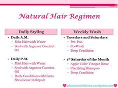 A good example of a natural hair regimen to keep moisture.