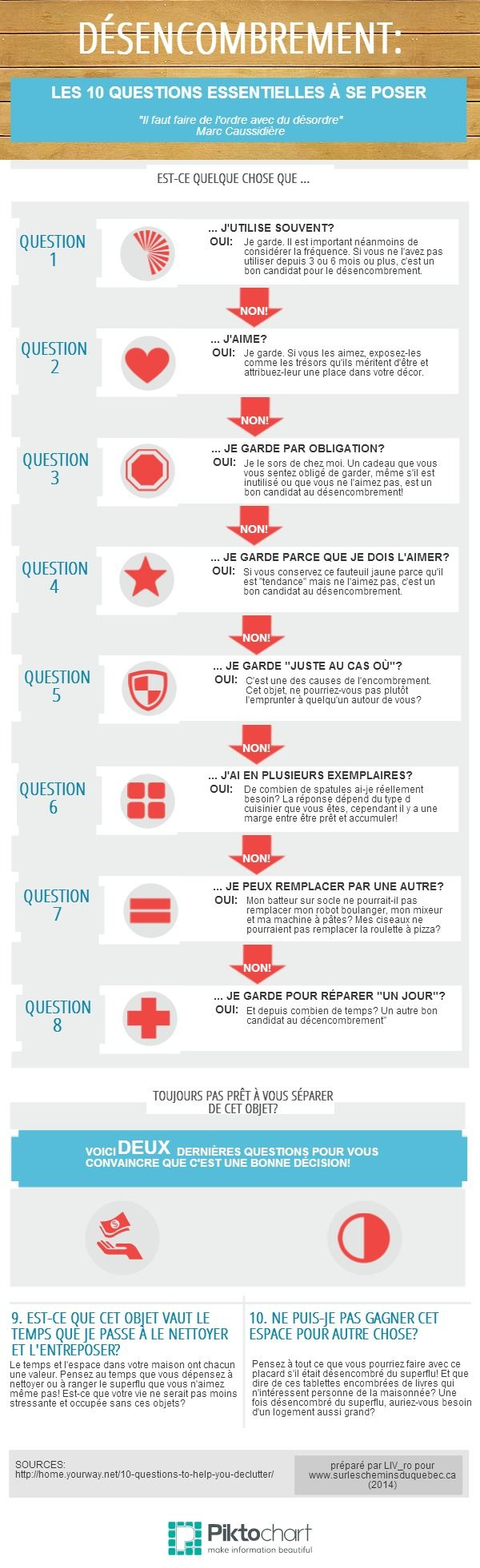 10 questions essentielles pour vous aider à désencombrer (decluttering - french)