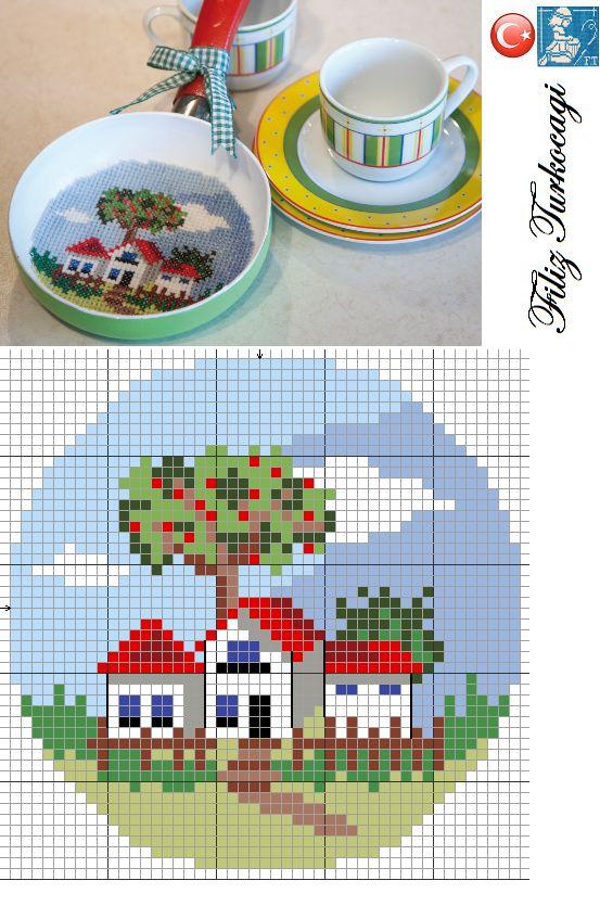 Houses pattern designed by Filiz Türkocağı