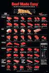 """The NEW """"Beef Made Easy"""" Cutting Chart.  Released April 10, 2005"""
