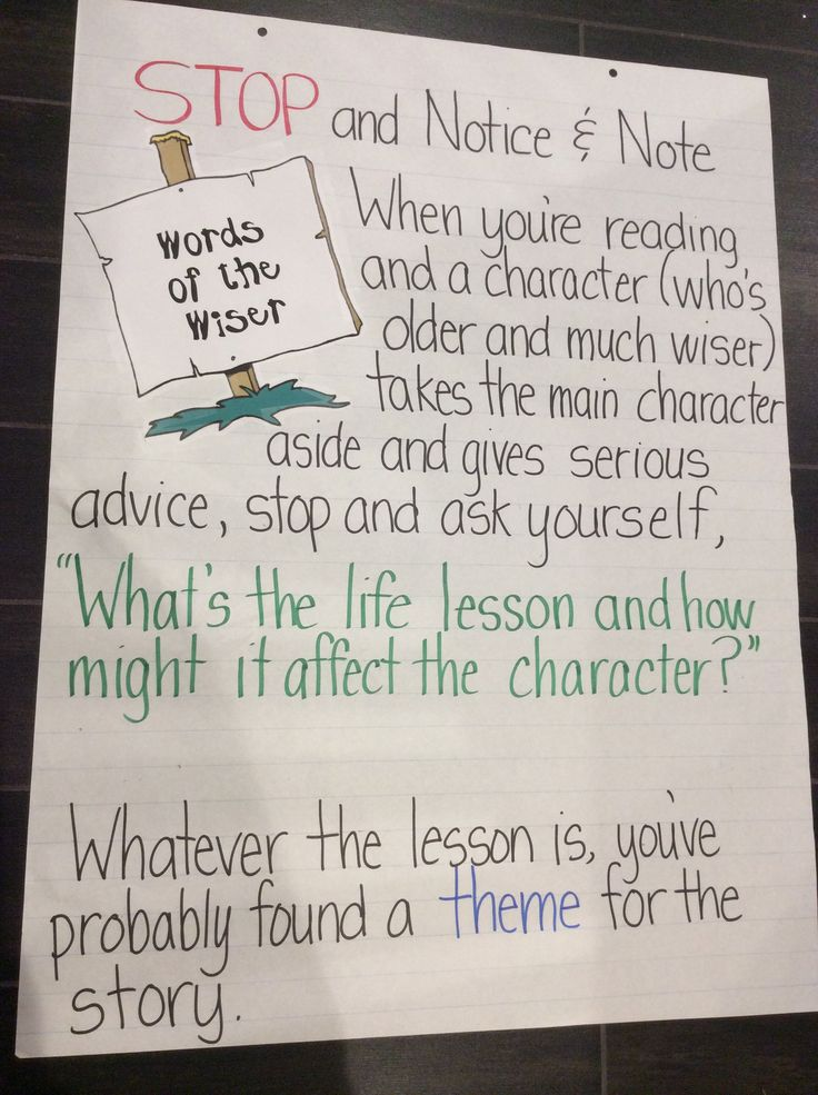 Notice and Note Anchor Chart Words of