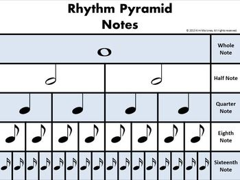FREE Download!  EIGHT rhythm pyramid charts showing NOTE and REST values using both American AND British terminology