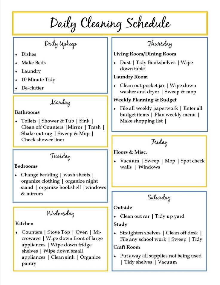 Organization.  I need to get better at getting into a routine instead of letting…