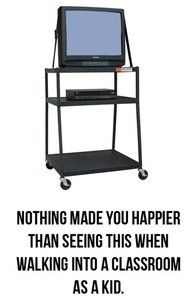 Remember when the teacher walked in with this? haha 80's 90's kid