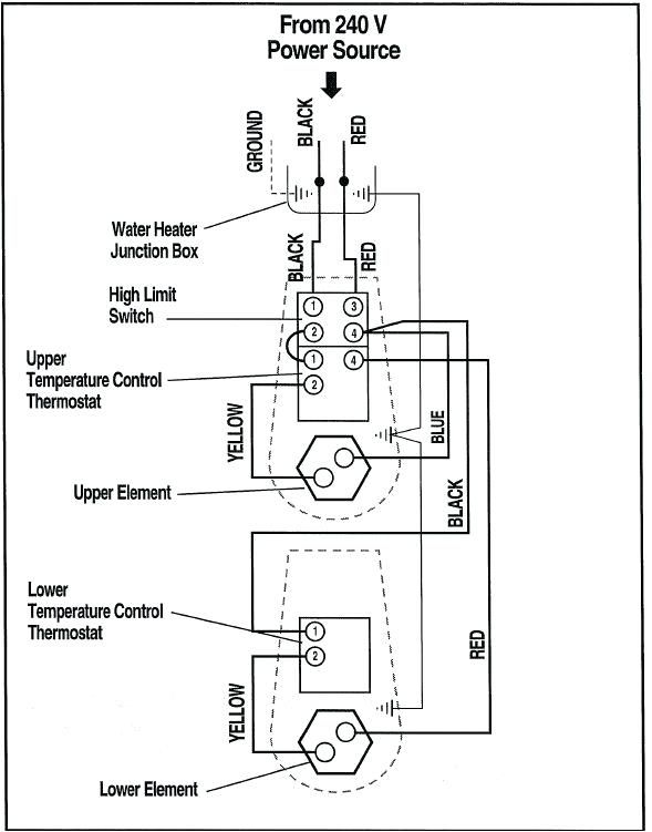 Home Water Heater Electrical Wiring Diagrams Diagram Meta