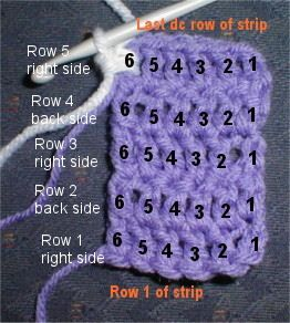 Crocheting In Rows : http://www.crochetcabana.com/html/basicstitches.html
