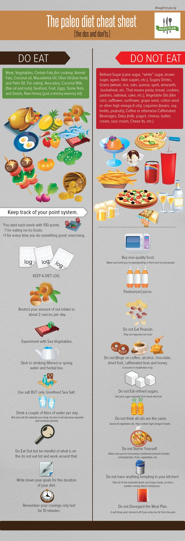 paleo-infographic Loved and Pinned to https://www.downdogboutique.com community Yoga boards