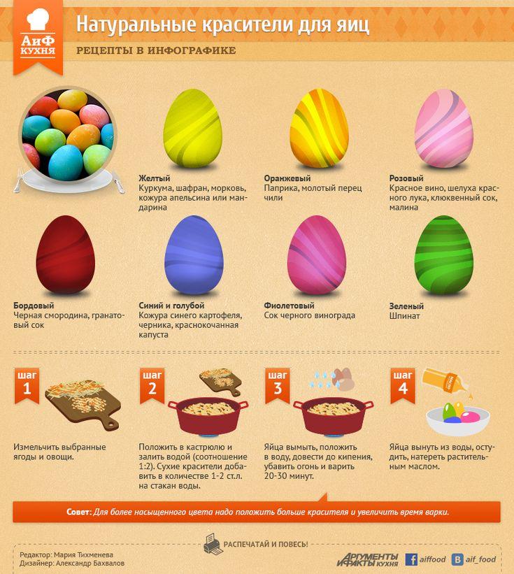 Черная смородина или куркума: чем покрасить яйца - Рецепты (новости) - Кухня - Аргументы и Факты