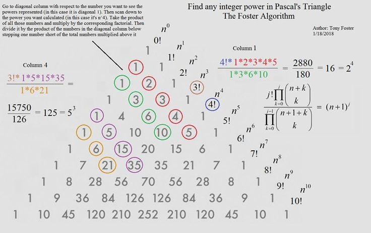 Tony Foster's Integer Powers in Pascal's Triangle