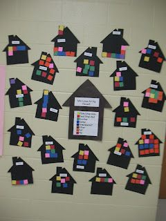 Who lives at my house? Instead of coloured blocks wrote each child's family member