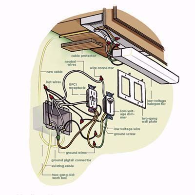 Illustration: Gregory Nemec | thisoldhouse.com | from How to Install Undercabinet Lighting