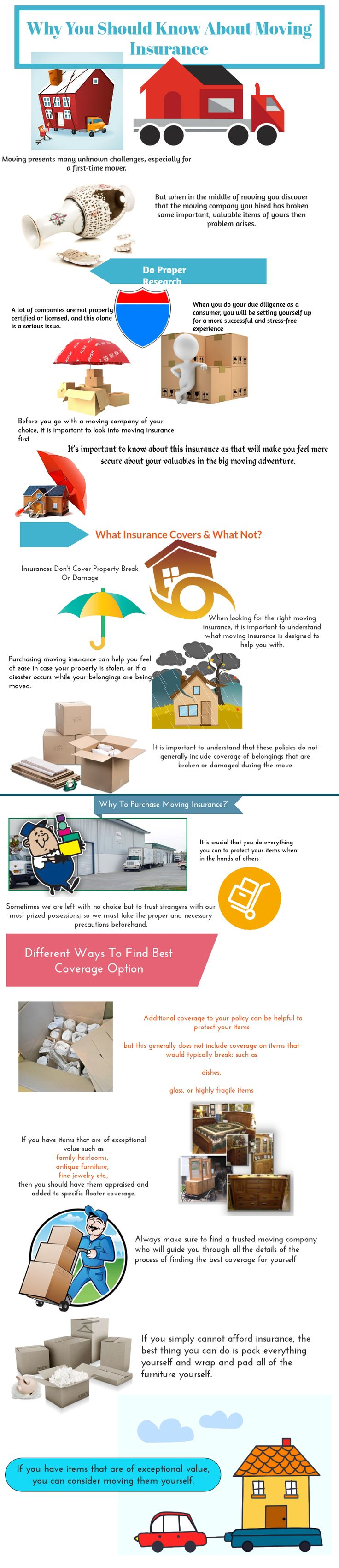 Before you go with a moving company of your choice, it's important to look into moving insurance first. It will make you feel more secured about your valuables. But, again, choosing the right kind of  insurance according to your belongings and budget is a difficult task. Here's a beautiful infographics that will let you know everything you need to know about moving insurance and how to choose the best coverage option for you. Check it out. https://www.wearemovers.net/