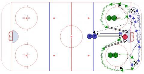 Tigers Half Ice Hockey Shooting Drill