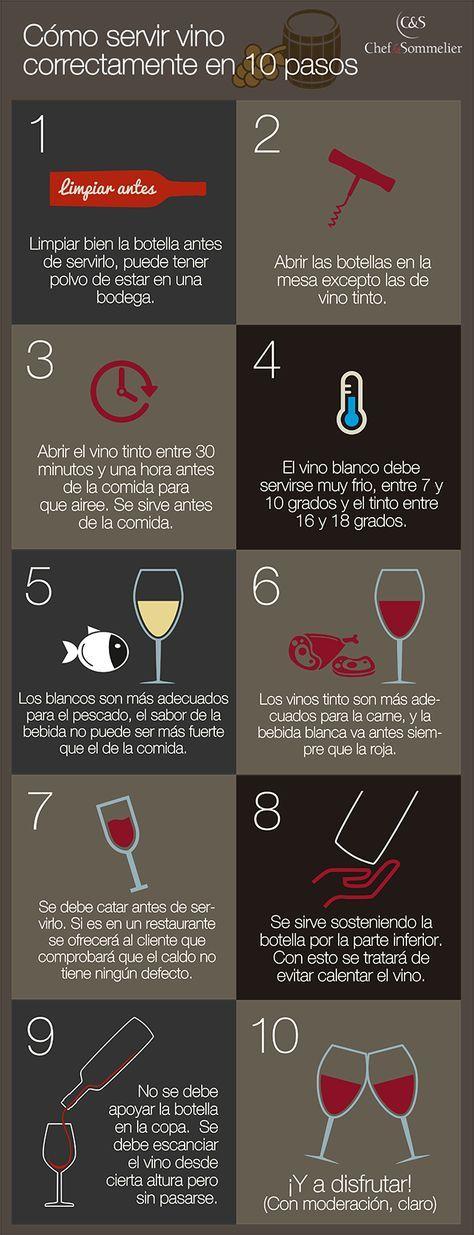 Para los expertos y los noveles, para los expertos enólogos y para los jefes de sala de un restaurante. Tan importante es el sabor del vino como su correcto servicio en sala.