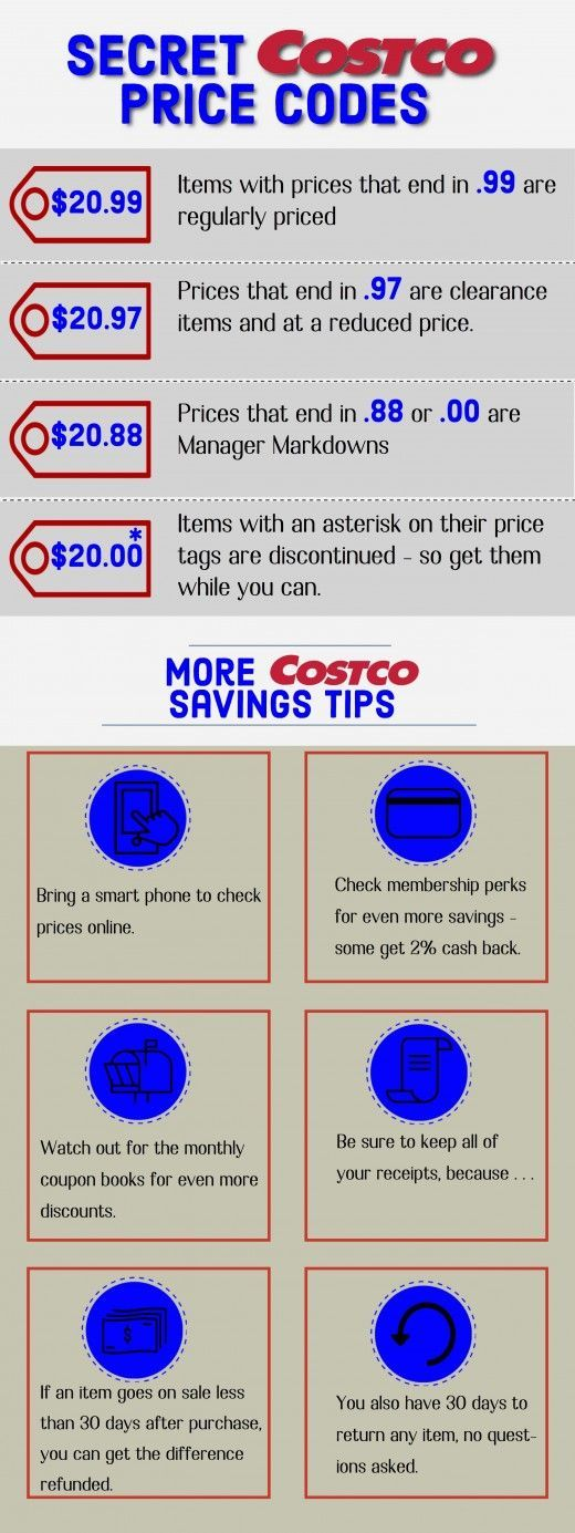 How Secret Price Codes Will Save You Money At Costco