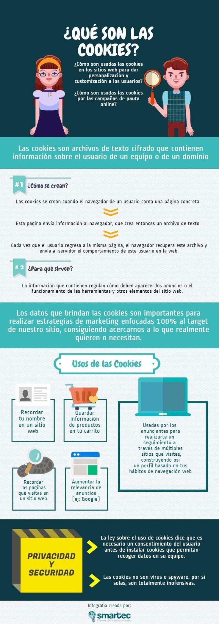 Qué son las cookies? #infografia
