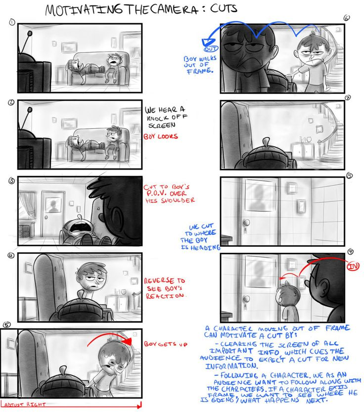 208 best Storyboard images on Pinterest Storyboard, Sketches and - what is storyboard