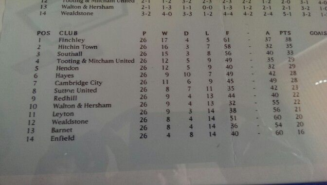 Final league table from 1953/54 season. Champions!!!!!!