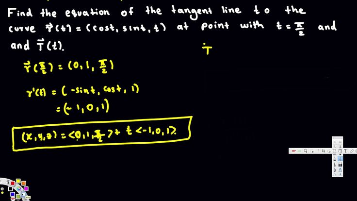 Equation of the tangent line and tangent vector -  Vector Calculus