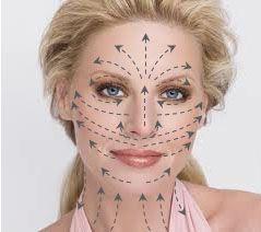 Массажные линии лица - Массаж от Камиллы Волер