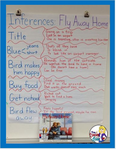Make inferences using Fly Away Home by Eve Bunting. Also great for Text to World Connections (picture only).