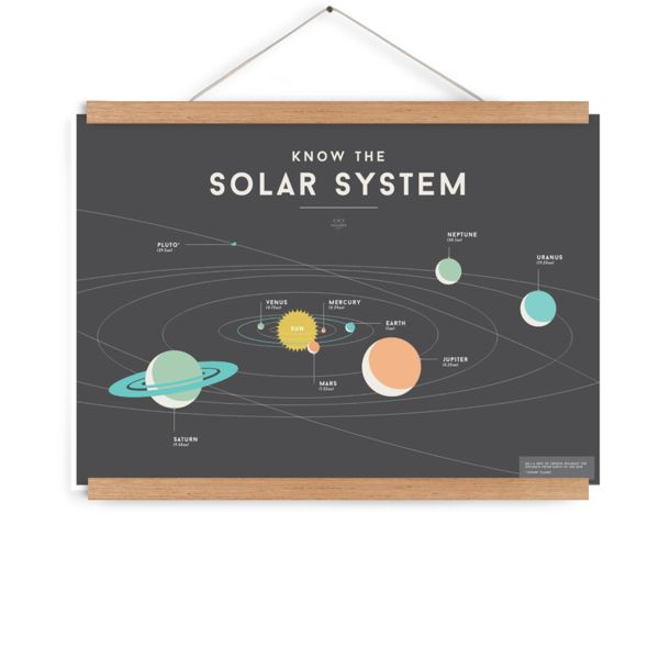 Best 25+ Solar system poster ideas on Pinterest | Solar system ...