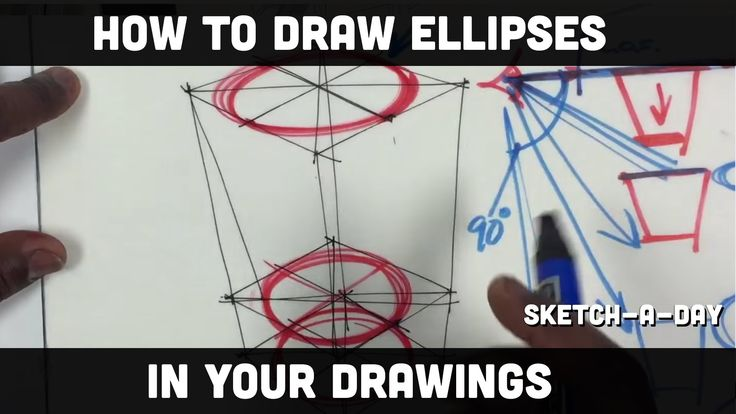 You've asked for it, so here it is. A video on how to sketch ellipses. Pens used in the video - PaperMate Flair - http://amzn.to/1BlGxi3 Paper used in video ...