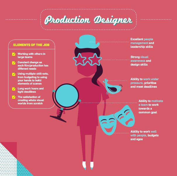 CCDI: [Want to be a Production Designer?]