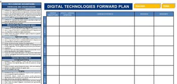 This pack includes 3 page Digital Technologies programming templates for each year level: PP (Foundation) to Yr 6. FIRST PAGE is a term checklist that includes - * the content descriptions for the National and WA curriculum.* the relevant elaborationsSECOND PAGE is a term checklist of the ICT capabilities (NB: This page is the same on each programme document as it spans cross F-6)THIRD PAGE is a Forward Plan for the relevant year levelNB: This is made to be printed on A3. (Word format)This…