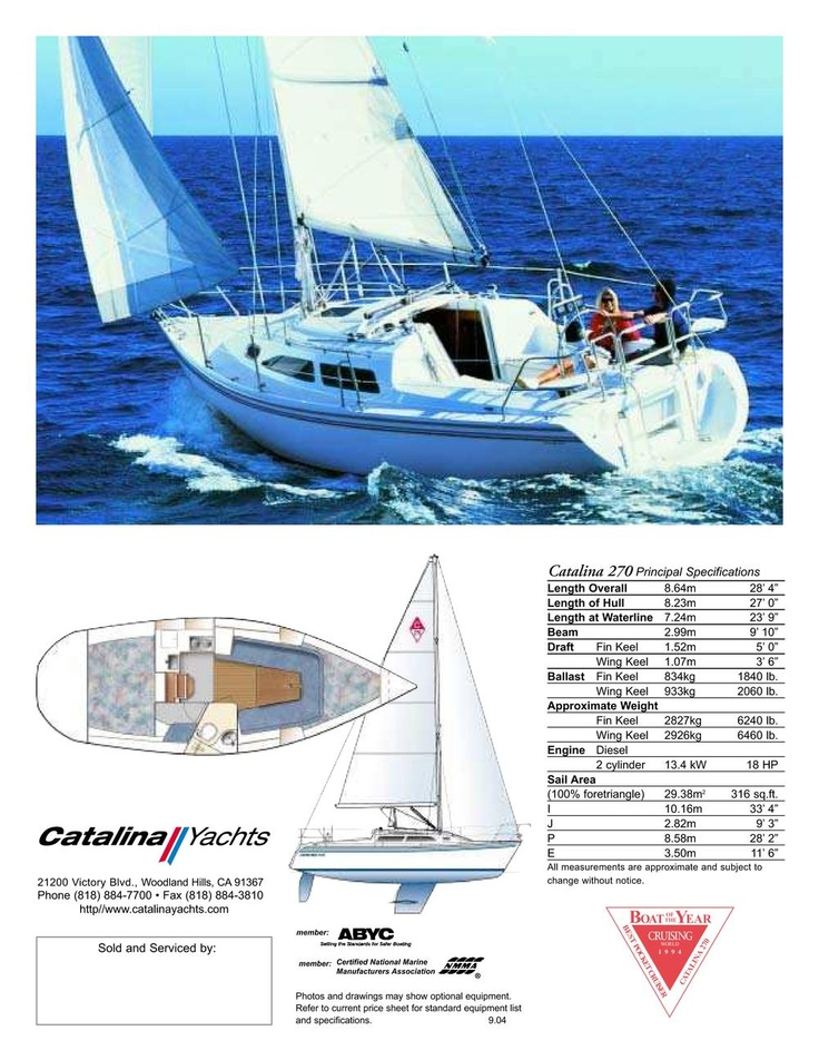 Catalina 22 Sailboat Diagram