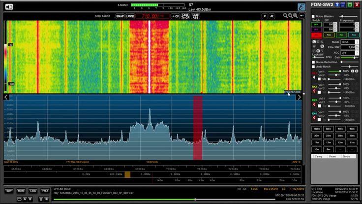 Medium wave DX 2 Radio Rebelde, Cuba, 710 kHz, heard in