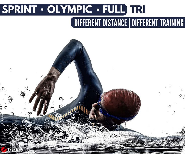 How Triathlon Training Differs for Sprint, Olympic, and Ironman Distances