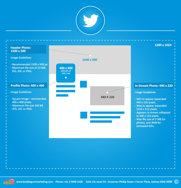 Twitter Banner Size Dimensions